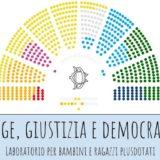 Legge giustizia e democrazia laboratorio per bambini e ragazzi plusdotati alto potenziale cognitivo